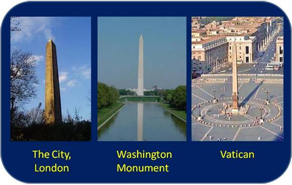 citystates